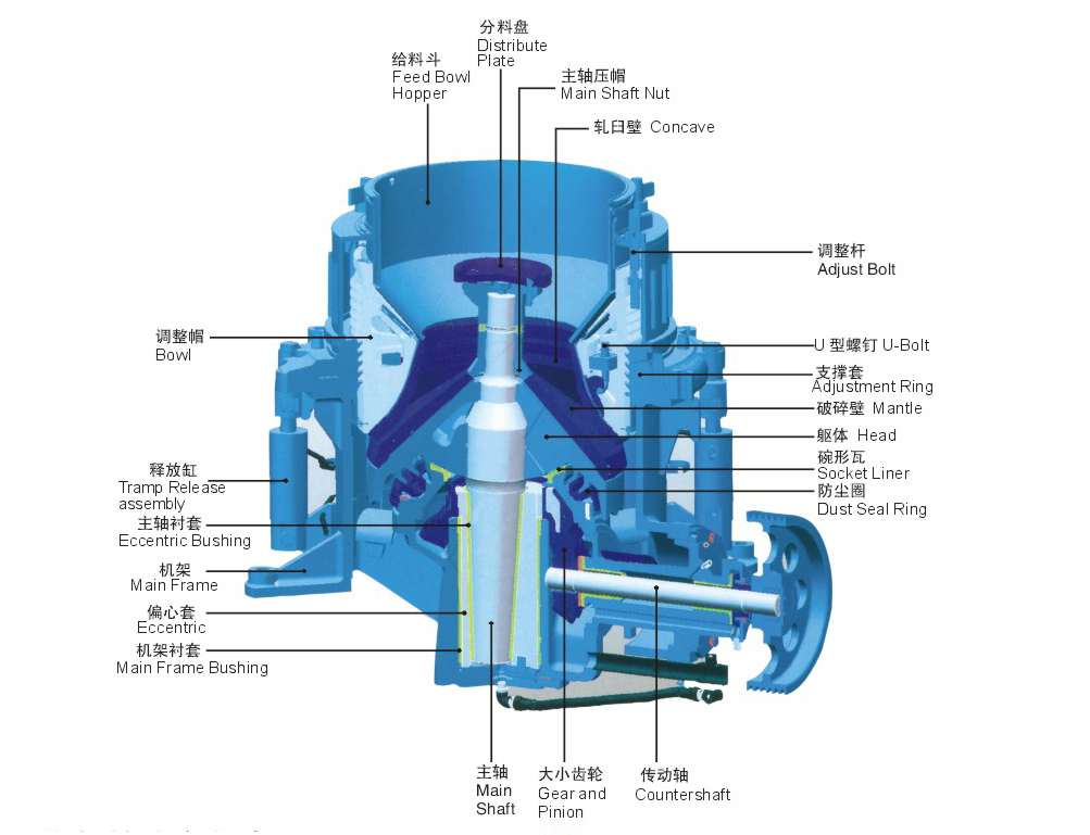 hydraulic-cone-crusher-structure